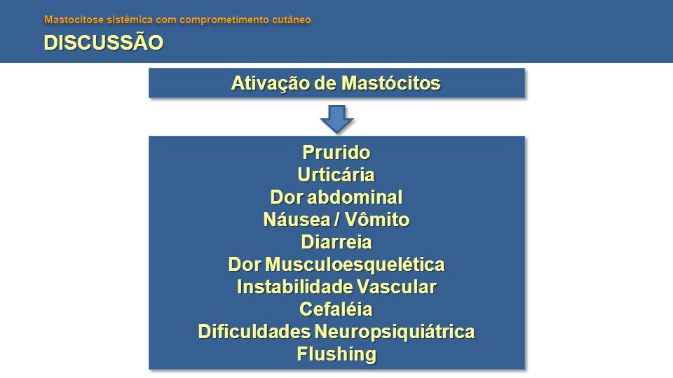 DISCUSSÃO Ativação de Mastócitos Prurido Urticária Dor abdominal