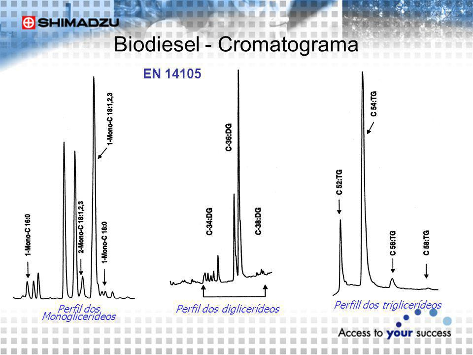 Biodiesel - Cromatograma