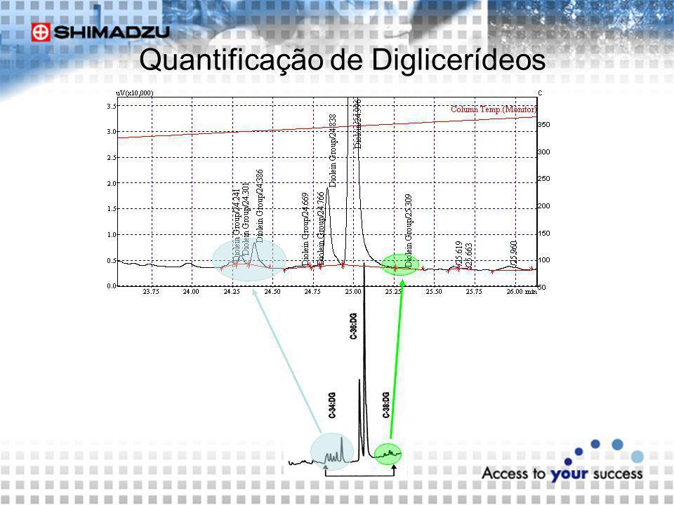 Quantificação de Diglicerídeos