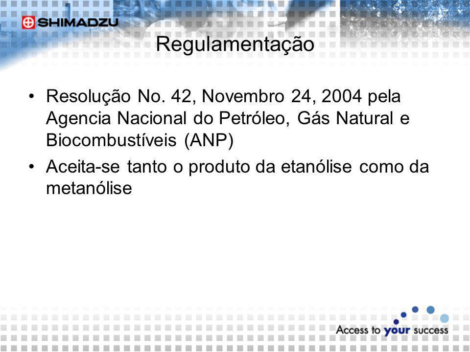 Regulamentação Resolução No. 42, Novembro 24, 2004 pela Agencia Nacional do Petróleo, Gás Natural e Biocombustíveis (ANP)