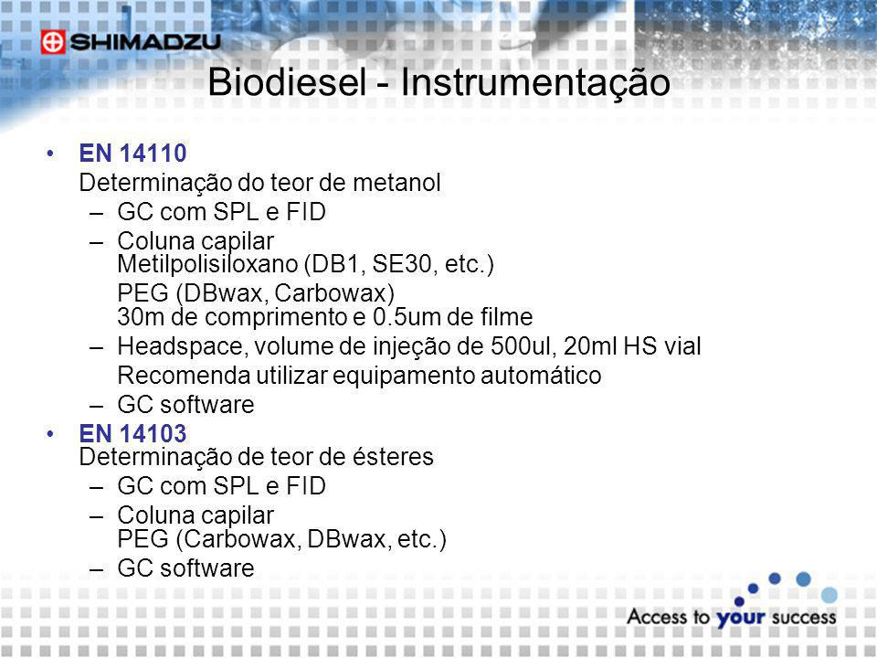 Biodiesel - Instrumentação