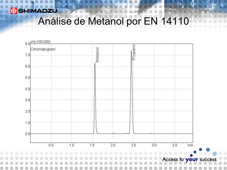 Análise de Metanol por EN 14110