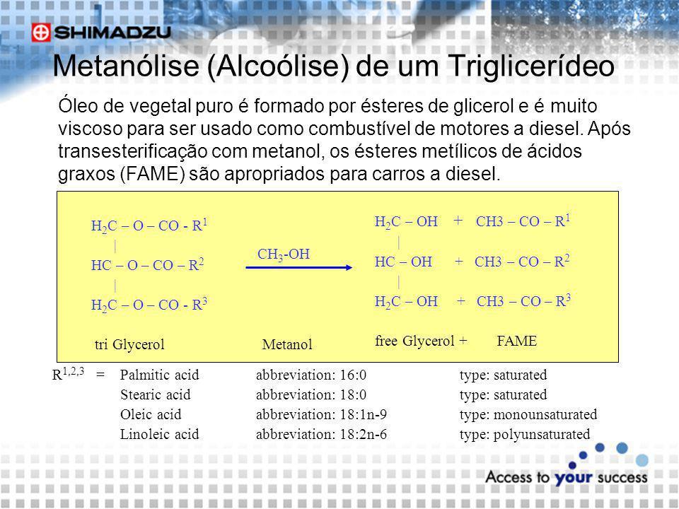 Metanólise (Alcoólise) de um Triglicerídeo