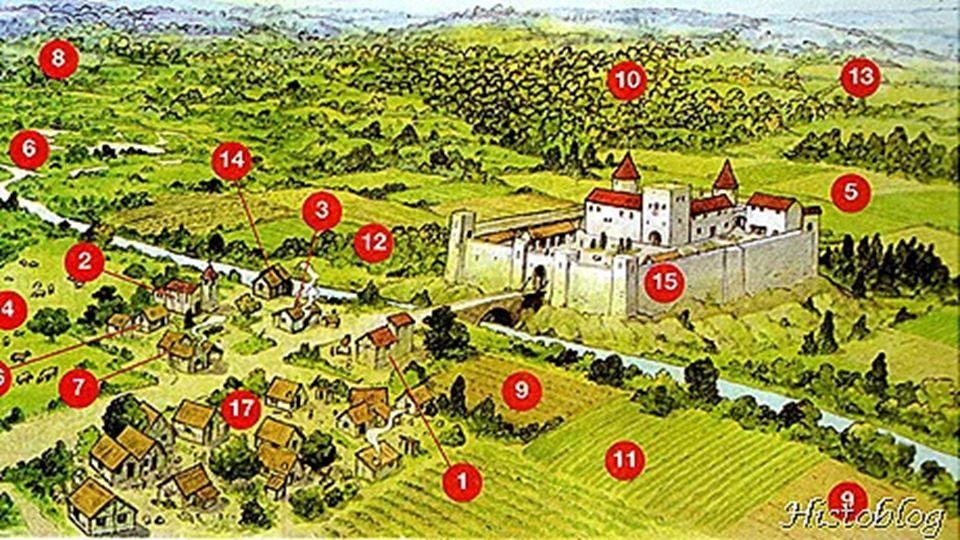 A Crise do Império Romano e a Formação do Feudalismo
