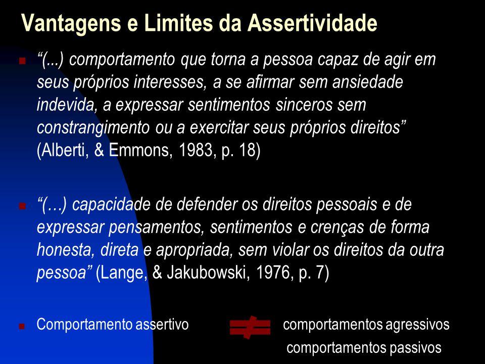 Vantagens e Limites da Assertividade