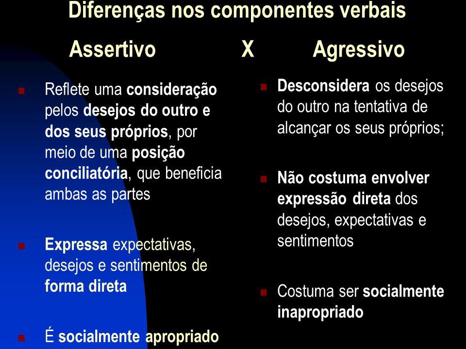 Diferenças nos componentes verbais Assertivo X Agressivo