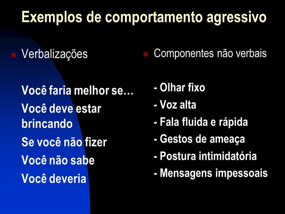 Exemplos de comportamento agressivo