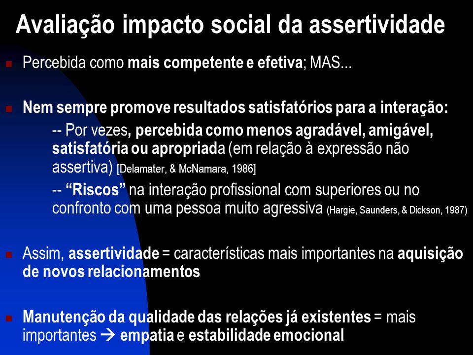 Avaliação impacto social da assertividade
