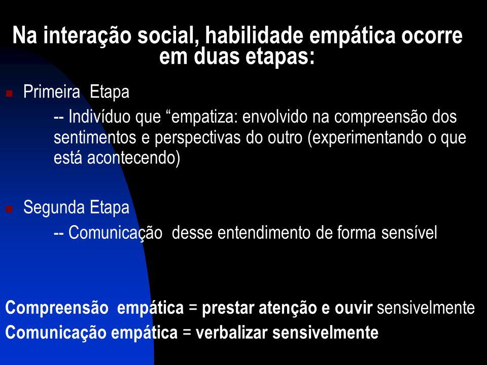 Na interação social, habilidade empática ocorre em duas etapas: