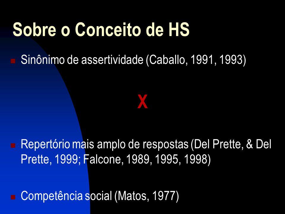 Sobre o Conceito de HS Sinônimo de assertividade (Caballo, 1991, 1993) X.