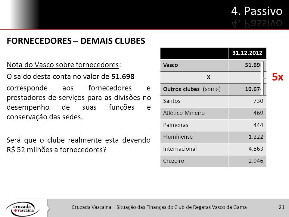 4. Passivo 5x FORNECEDORES – DEMAIS CLUBES