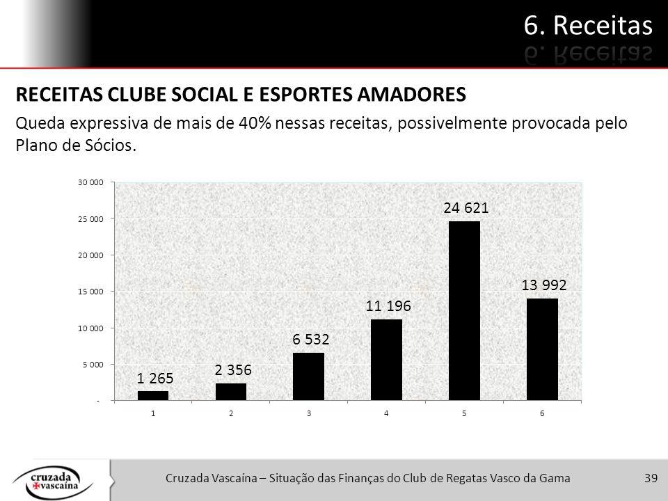6. Receitas RECEITAS CLUBE SOCIAL E ESPORTES AMADORES
