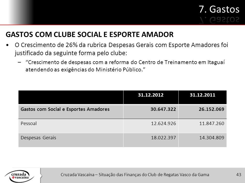 7. Gastos GASTOS COM CLUBE SOCIAL E ESPORTE AMADOR