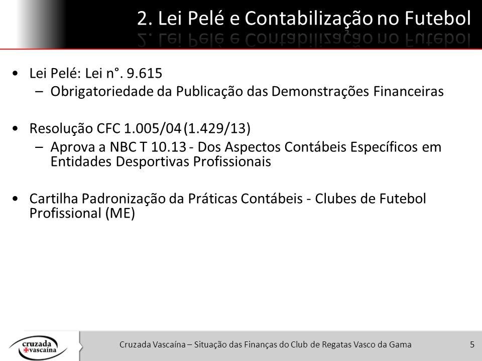 2. Lei Pelé e Contabilização no Futebol