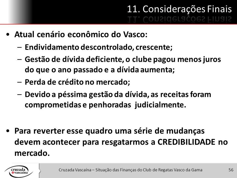 11. Considerações Finais Atual cenário econômico do Vasco: