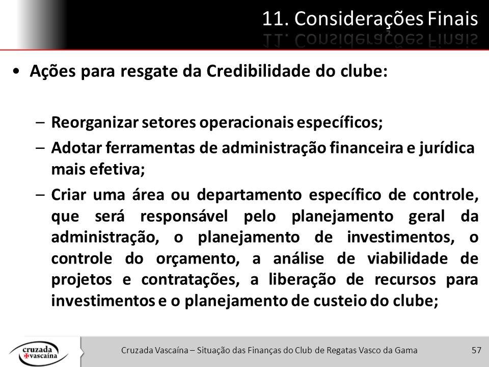 11. Considerações Finais Ações para resgate da Credibilidade do clube:
