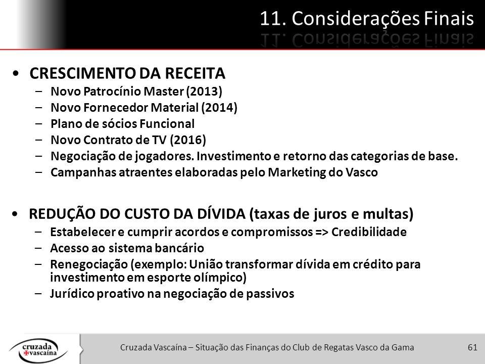 11. Considerações Finais CRESCIMENTO DA RECEITA