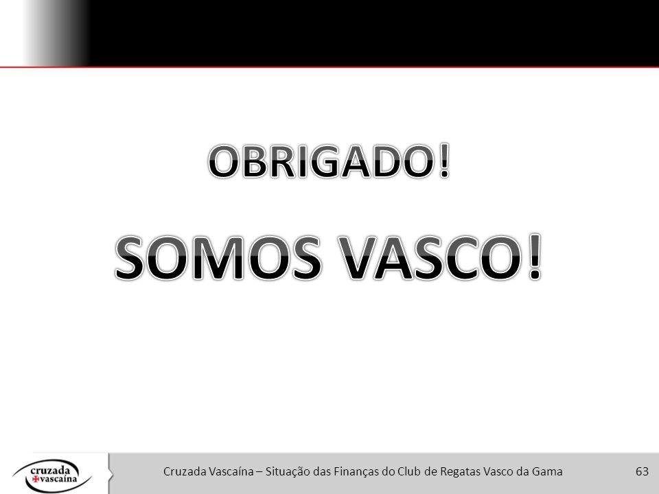 OBRIGADO! SOMOS VASCO! Cruzada Vascaína – Situação das Finanças do Club de Regatas Vasco da Gama