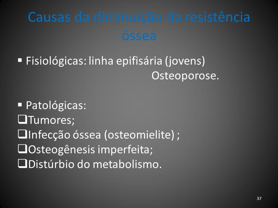Causas da diminuição da resistência óssea