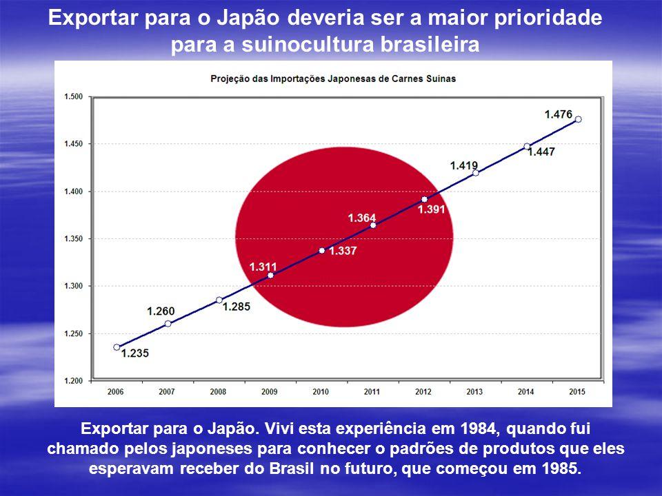 Exportar para o Japão deveria ser a maior prioridade para a suinocultura brasileira
