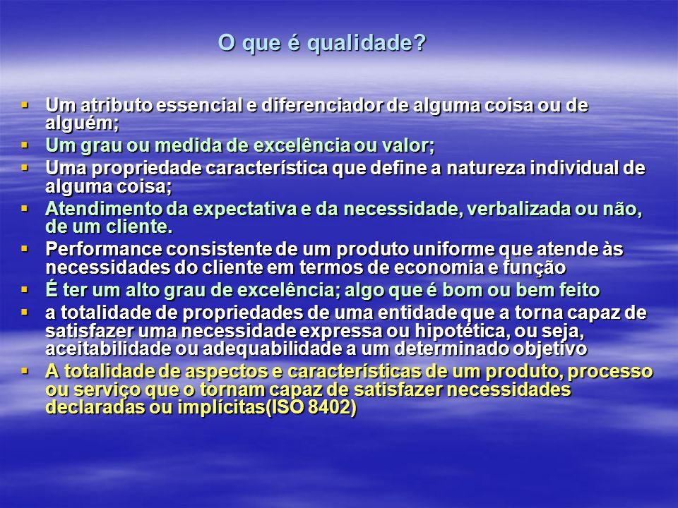 O que é qualidade Um atributo essencial e diferenciador de alguma coisa ou de alguém; Um grau ou medida de excelência ou valor;