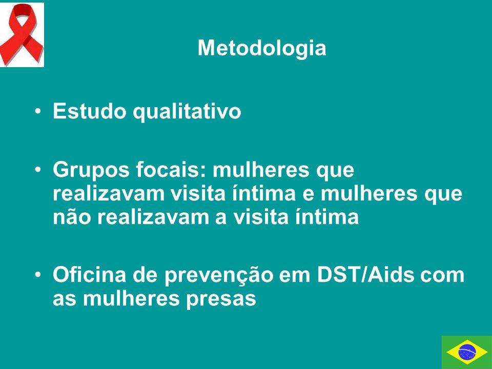 Metodologia Estudo qualitativo. Grupos focais: mulheres que realizavam visita íntima e mulheres que não realizavam a visita íntima.