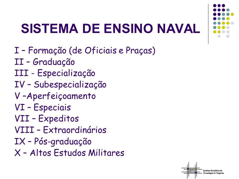 SISTEMA DE ENSINO NAVAL