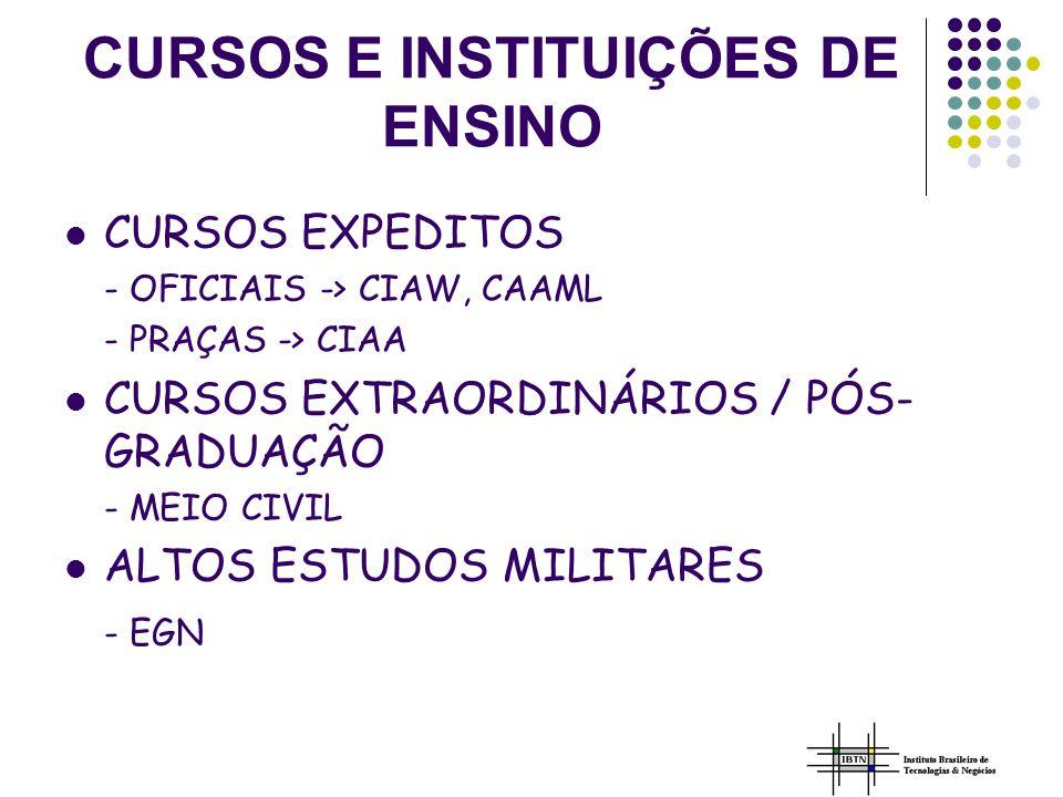 CURSOS E INSTITUIÇÕES DE ENSINO