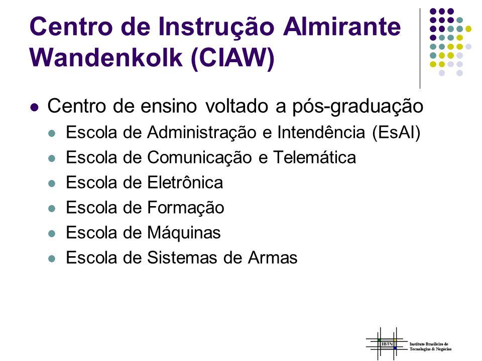 Centro de Instrução Almirante Wandenkolk (CIAW)
