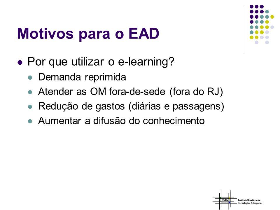 Motivos para o EAD Por que utilizar o e-learning Demanda reprimida