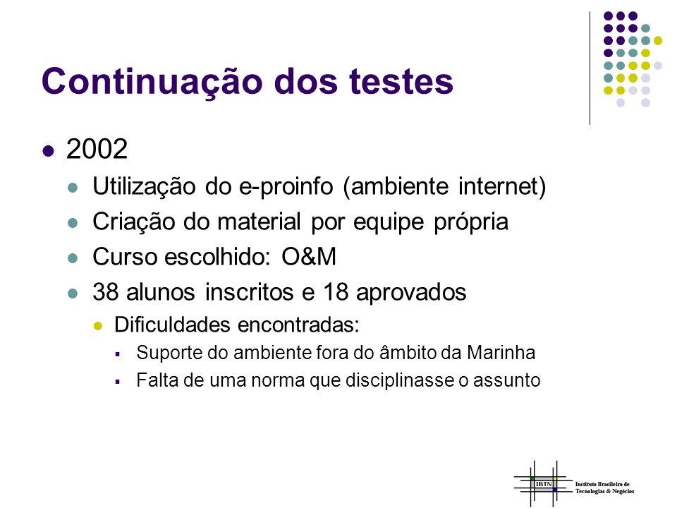 Continuação dos testes