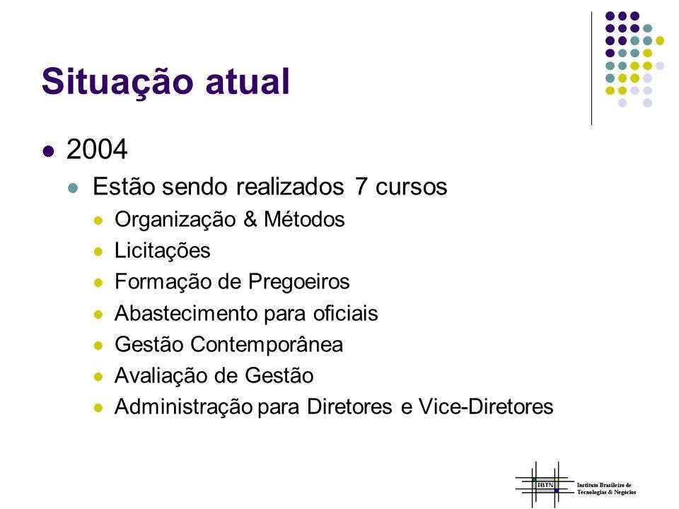 Situação atual 2004 Estão sendo realizados 7 cursos