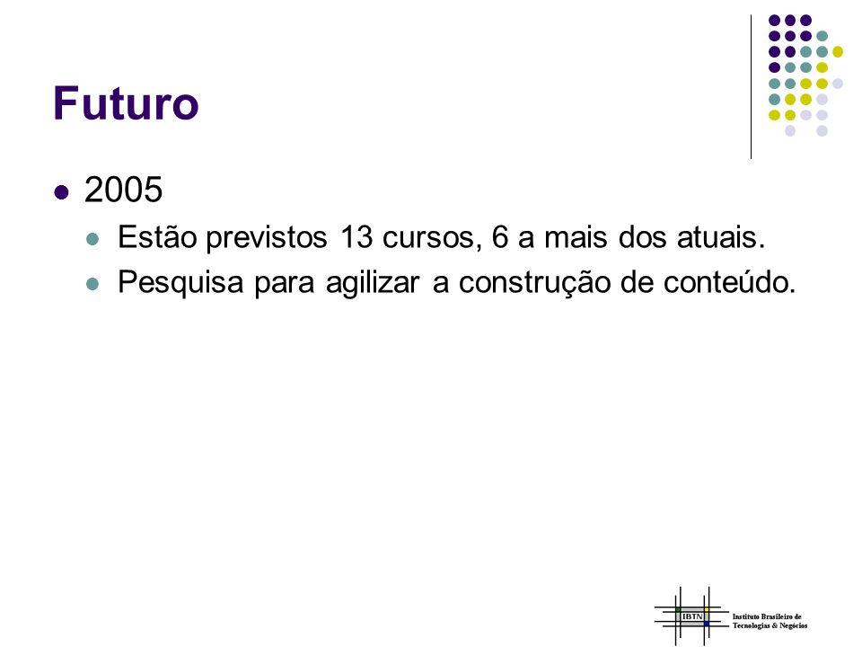 Futuro 2005 Estão previstos 13 cursos, 6 a mais dos atuais.