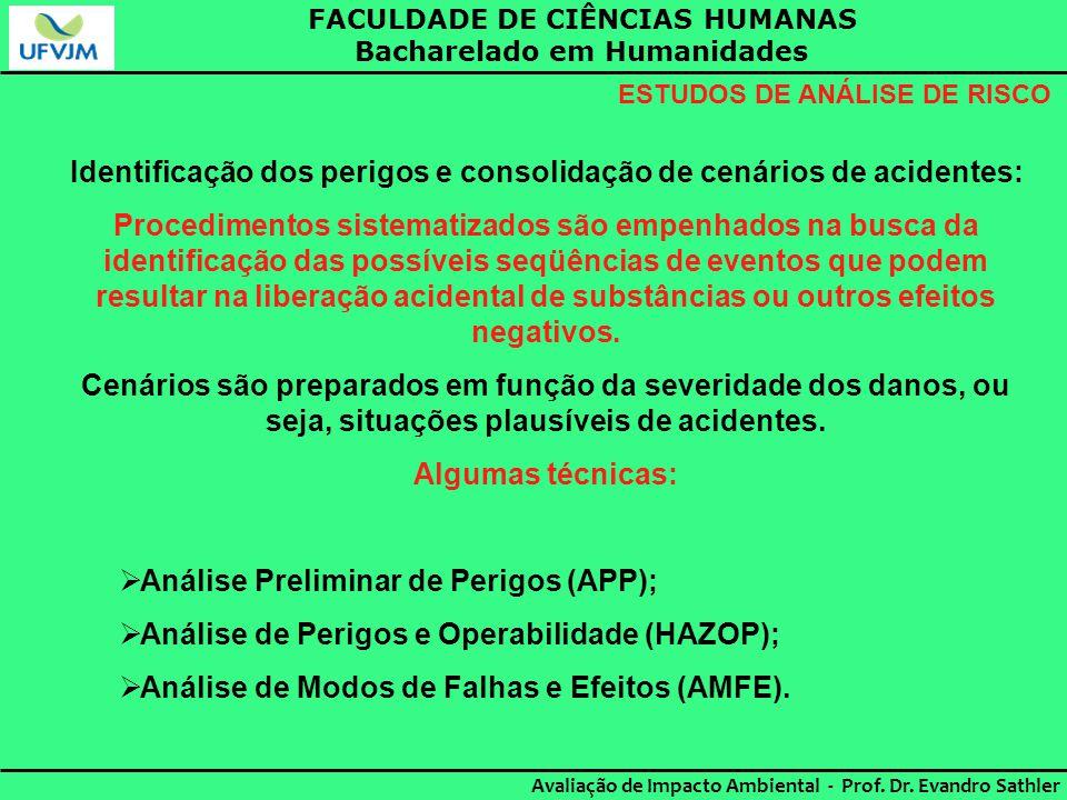 Identificação dos perigos e consolidação de cenários de acidentes: