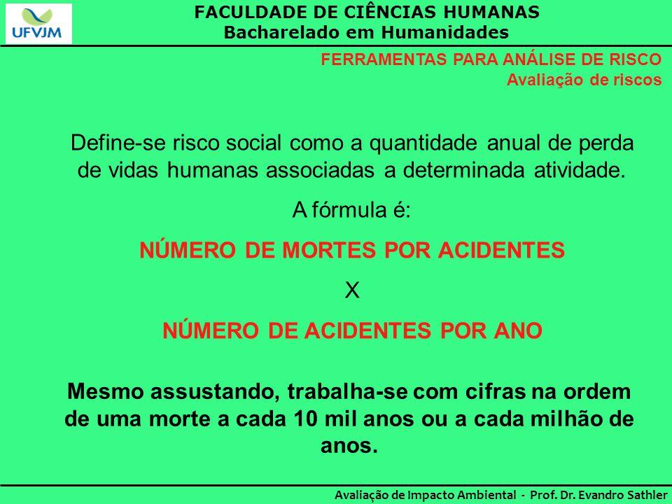 NÚMERO DE MORTES POR ACIDENTES X NÚMERO DE ACIDENTES POR ANO
