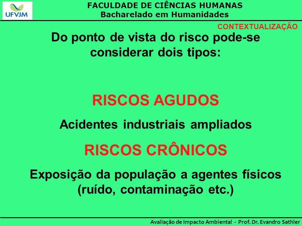 RISCOS AGUDOS RISCOS CRÔNICOS