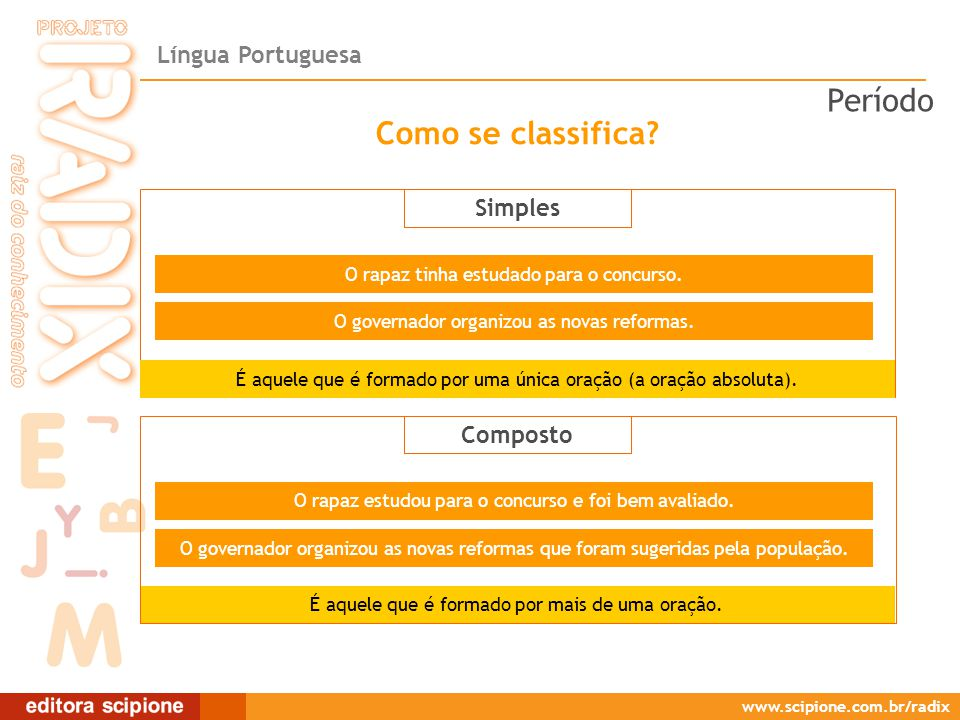 Período Como se classifica Simples Composto