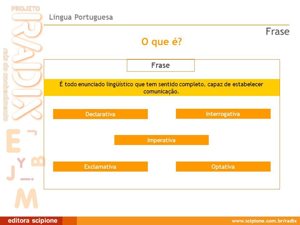 Frase O que é Frase. É todo enunciado lingüístico que tem sentido completo, capaz de estabelecer comunicação.