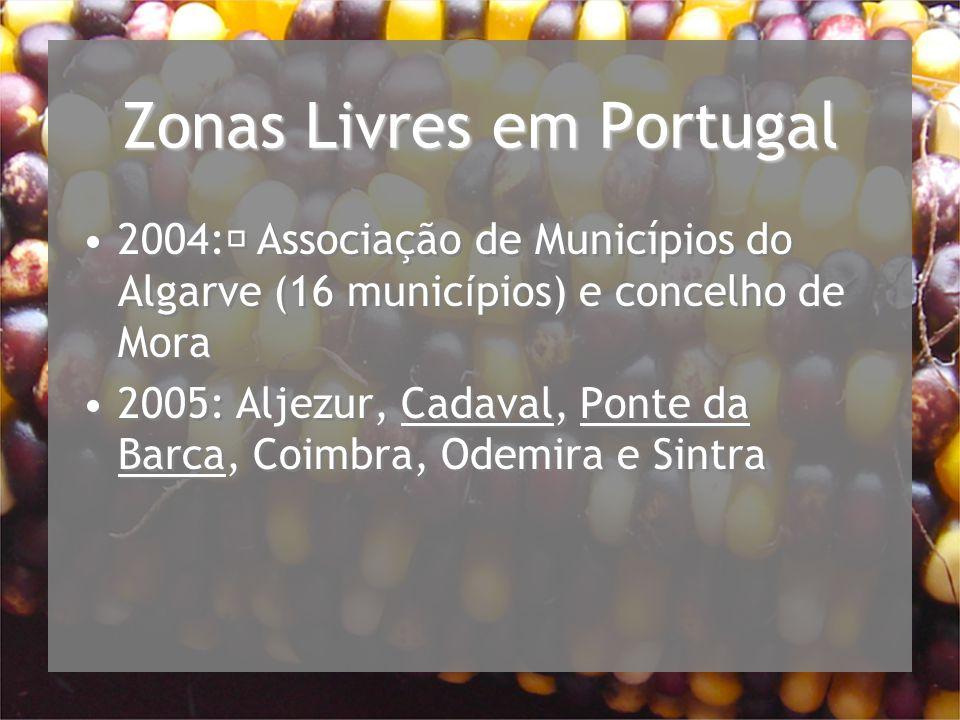 Zonas Livres em Portugal