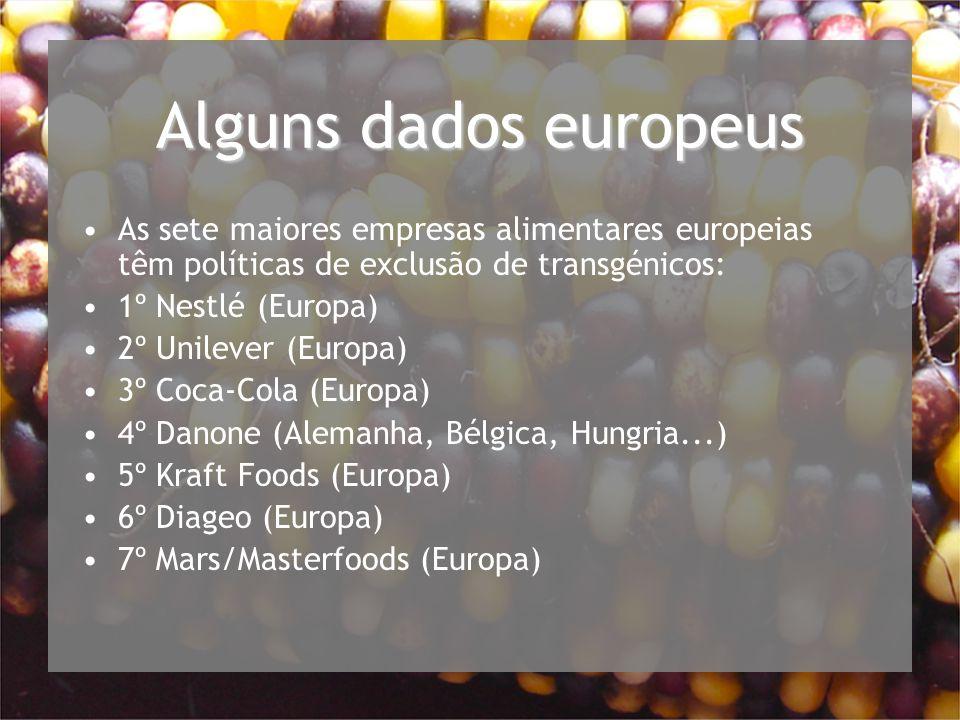 Alguns dados europeus As sete maiores empresas alimentares europeias têm políticas de exclusão de transgénicos: