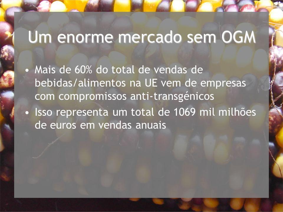Um enorme mercado sem OGM