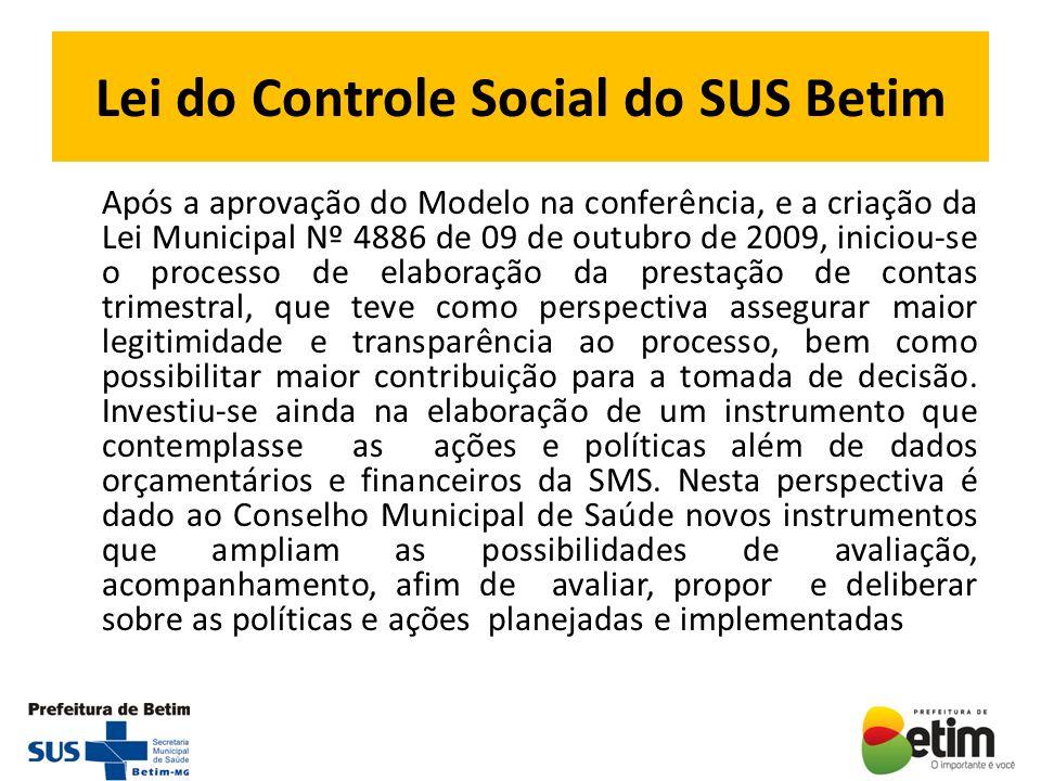 Lei do Controle Social do SUS Betim