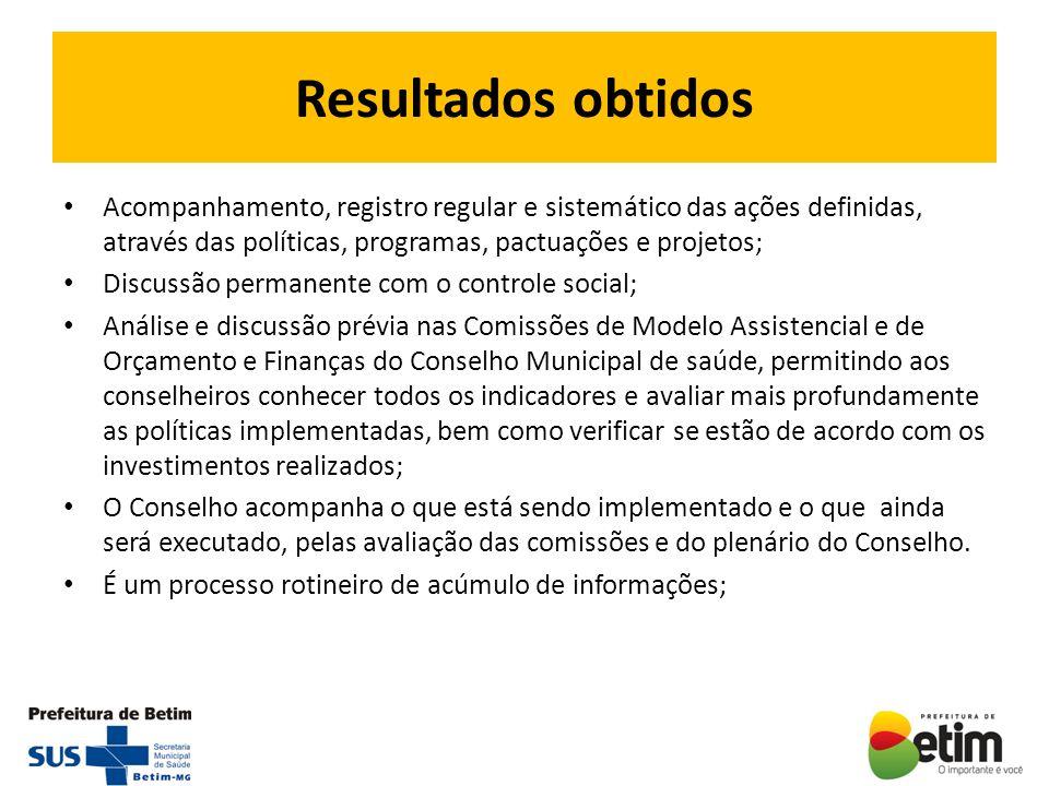 Resultados obtidos Acompanhamento, registro regular e sistemático das ações definidas, através das políticas, programas, pactuações e projetos;