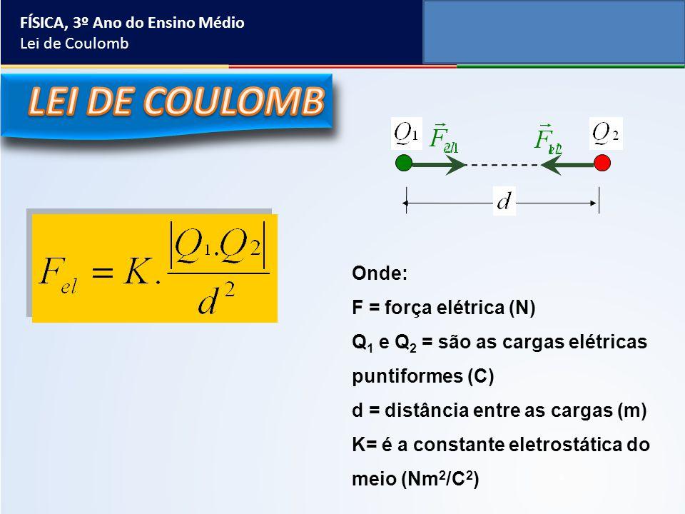 LEI DE COULOMB Onde: F = força elétrica (N)