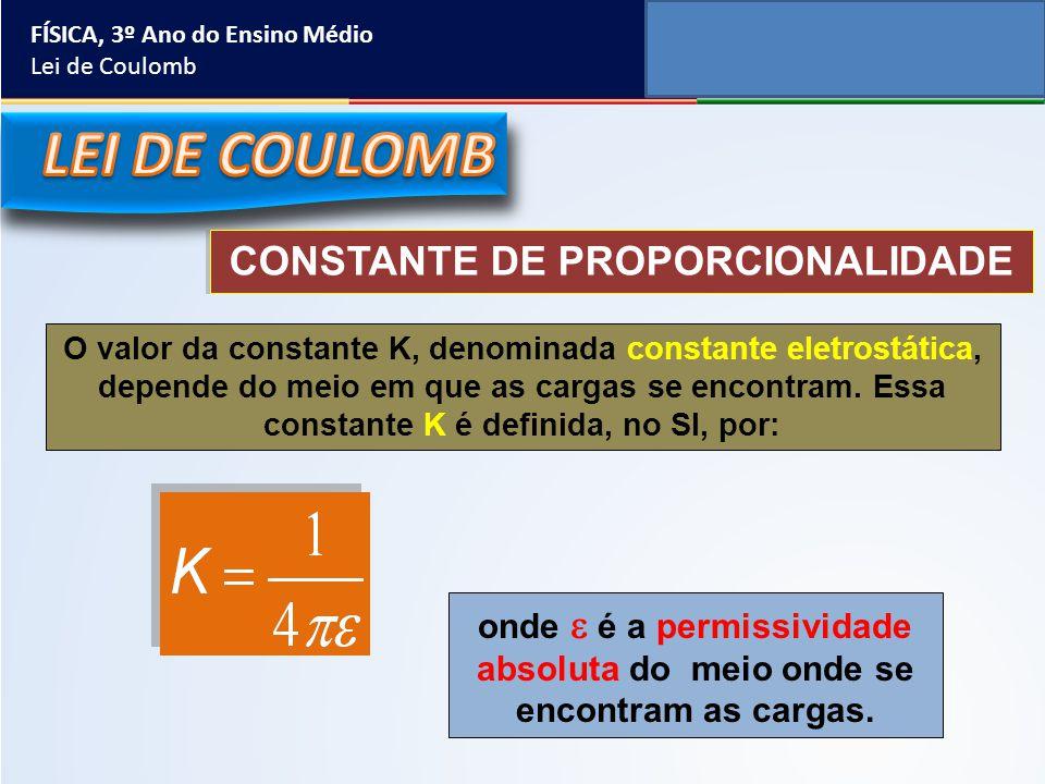 CONSTANTE DE PROPORCIONALIDADE