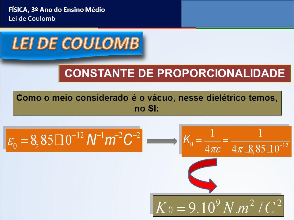 LEI DE COULOMB CONSTANTE DE PROPORCIONALIDADE
