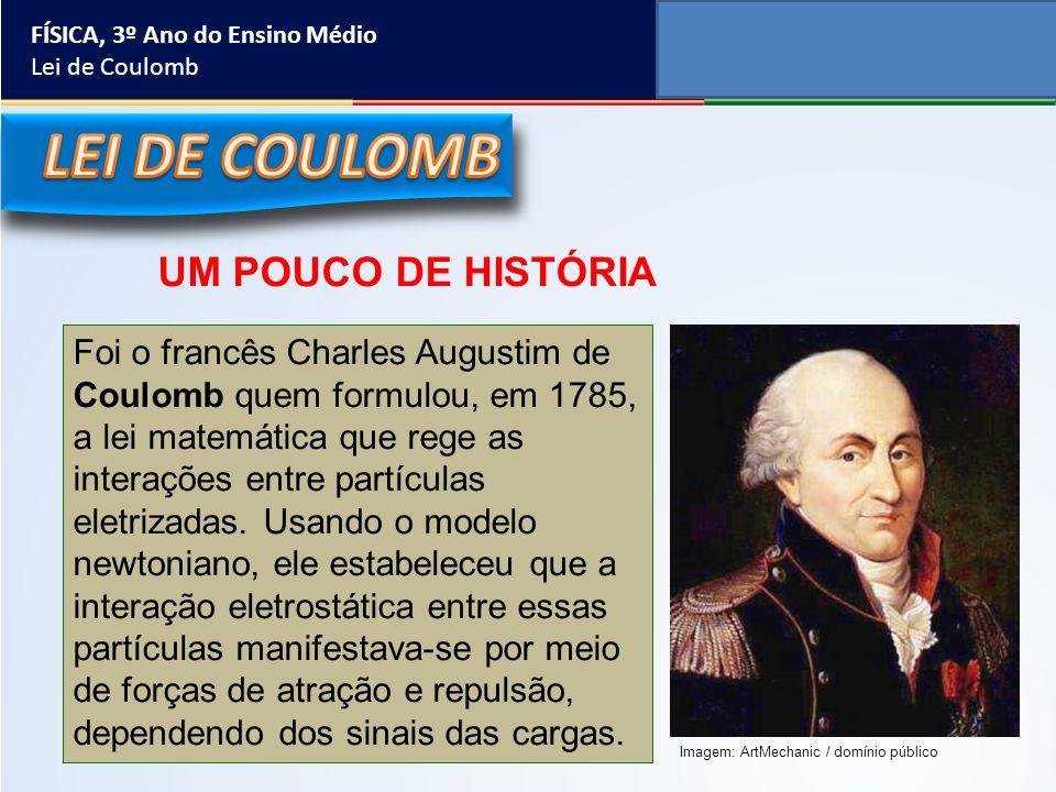 LEI DE COULOMB UM POUCO DE HISTÓRIA