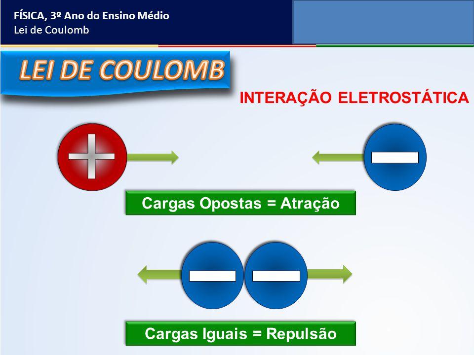 LEI DE COULOMB INTERAÇÃO ELETROSTÁTICA Cargas Opostas = Atração