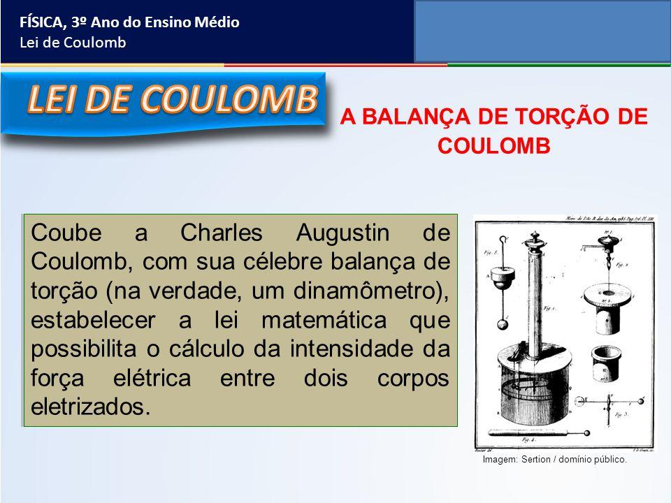 A BALANÇA DE TORÇÃO DE COULOMB