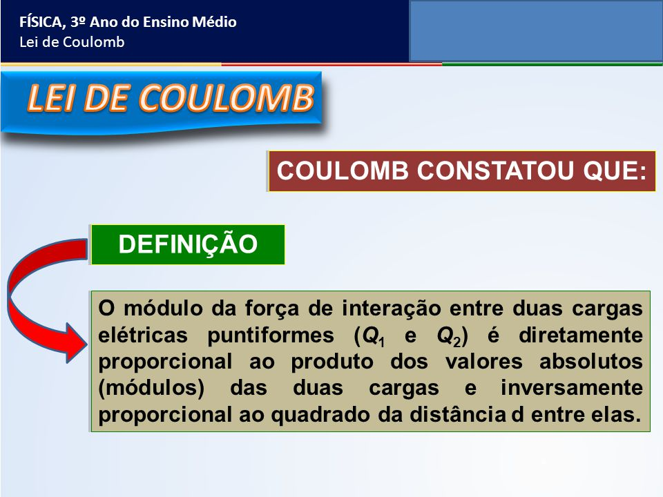 COULOMB CONSTATOU QUE: